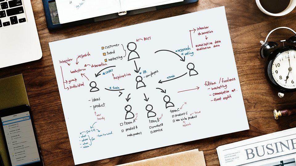 ホームページ分析提案
