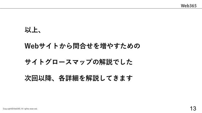Webサイト運用の全体像_12
